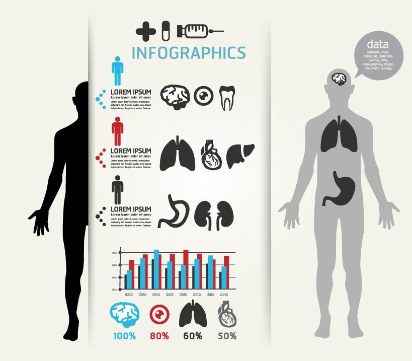การคำนวนดัชนีมวลกาย (BMI)