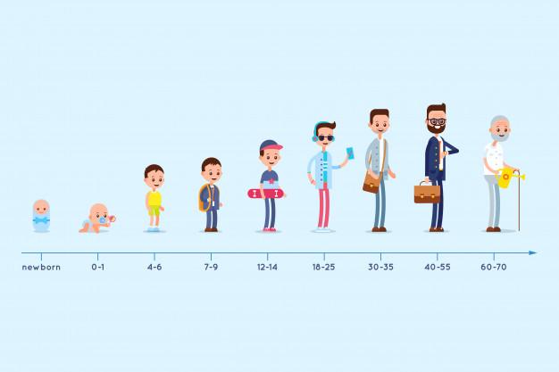อายุไม่ใช่แค่ตัวเลข age-30-up-old